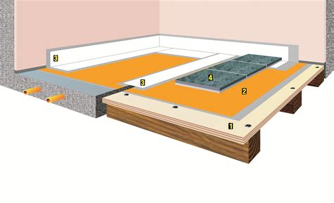 tiling with an uncoupling membrane weber