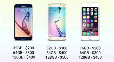 samsung galaxy s6 vs iphone 6 samsung galaxy s6 vs iphone 6 android bunker