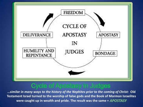 19 old testament the reign of the judges