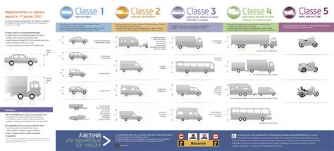 Vehicle Class Classification