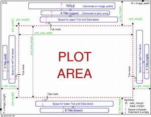 Chapter 7  Phplot Plot Layout