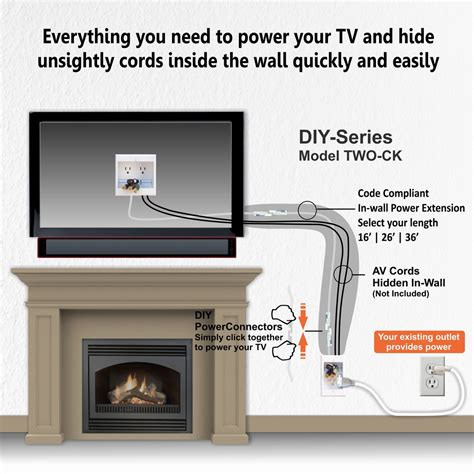 hiding wires   tv  fireplace extension kit
