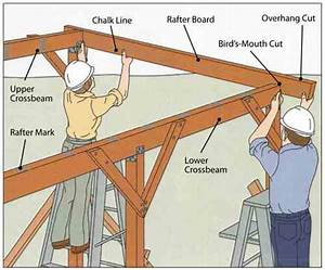 How to Build a Tiny House – Part 7: Building the Roof ...