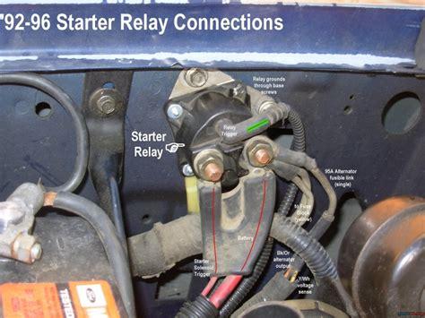 ford f 150 starter solenoid wiring diagram wiring forums