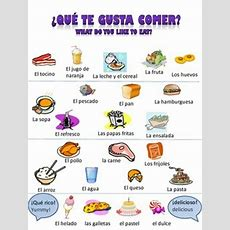 Spanish Vocabulary Package For Food 1 By Spanish Weekly Tpt