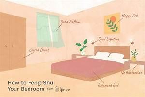 Feng Shui Bettwäsche : how to feng shui your bedroom ~ Frokenaadalensverden.com Haus und Dekorationen