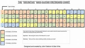 4 String Bass Fingerboard Chart Pictures To Pin On