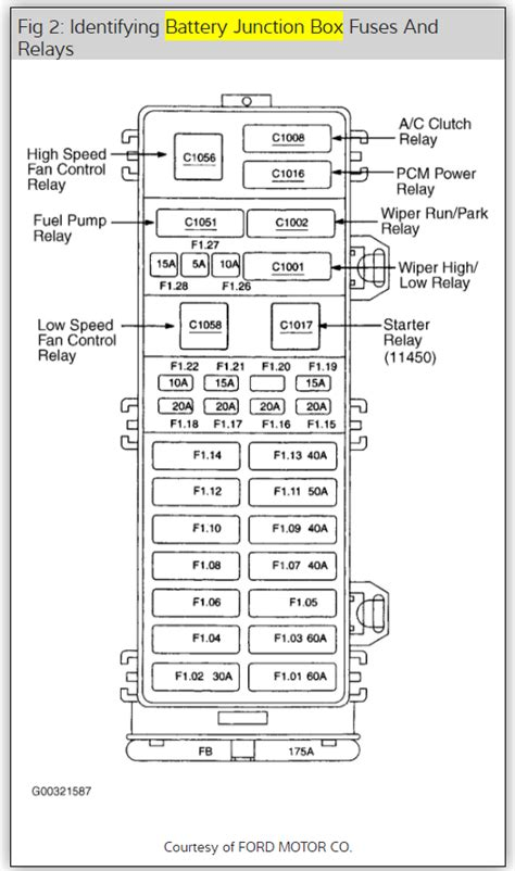 windows  working  fuse operates  power windows