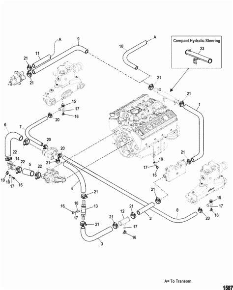 mercruiser  mag mpi alpha bravo standard cooling
