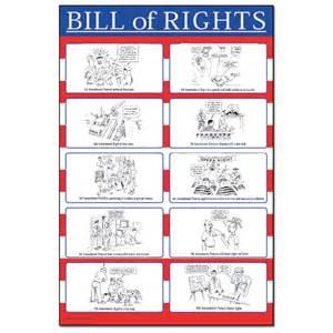 10 Amendments Bill of Rights Kids