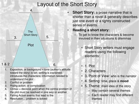 layout   short story powerpoint  id