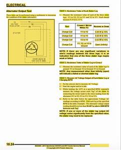 Polaris Sportsman 500 Voltage Regulator Diagram  Parts
