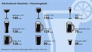 Wieviel Liter Hat Eine Badewanne : alkohol macht dick bald stehen kalorien auf der weinflasche ~ Lizthompson.info Haus und Dekorationen
