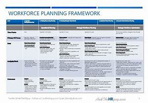 100 ideas to try about workforce planning the general With workforce plan template example