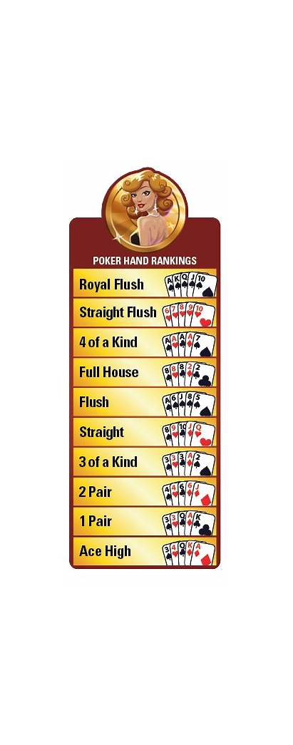 Poker Hand Rankings Lucky Strategy Lady Chart
