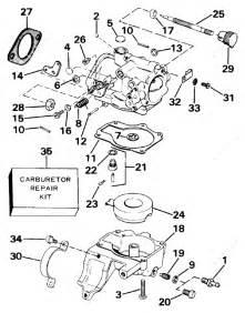 Evinrude 1984 25 - E25tecrd  Carburetor