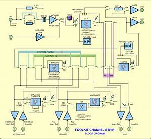Channel Strip Toolkit Main Block Diagram