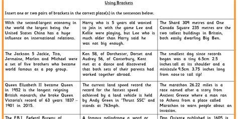 brackets worksheets ks2 literacy using brackets ks2 spag test practice classroom secrets