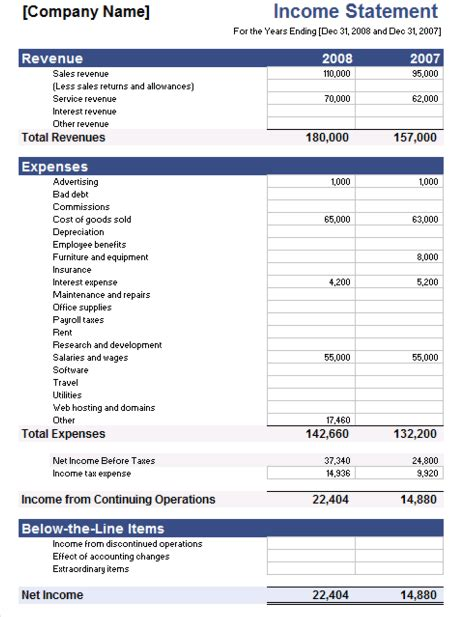 income statement examples  templates