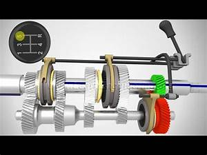 Manual Transmission Gearbox  How It Works