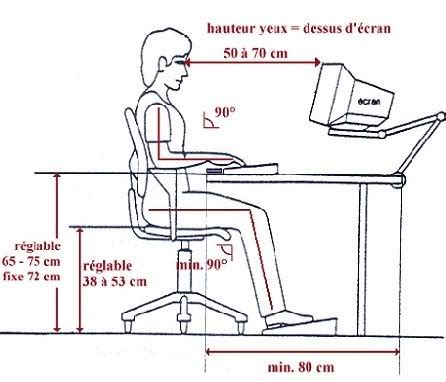 hauteur standard d un bureau les bonnes devant ordinateur pour ne pas
