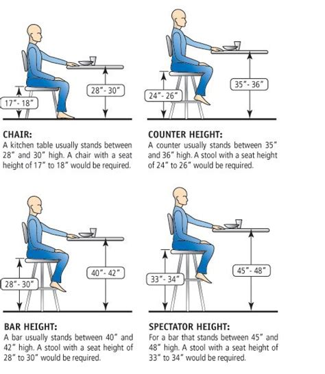 best 25 desk height ideas on chair height