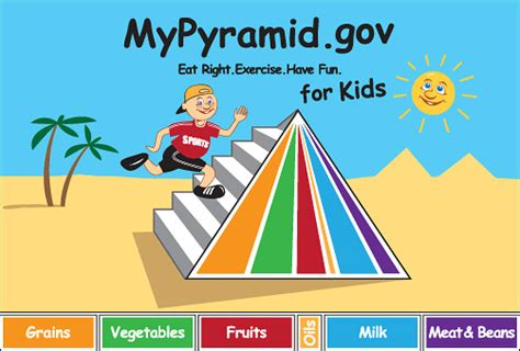 food pyramid for 854 | food pyramid for kids