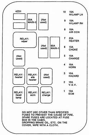 1999 Isuzu Trooper Fuse Box Diagram 41221 Verdetellus It