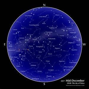 The sky of Tokyo, Calendar, Planets (December, 2017 ...