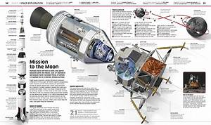 Apollo Saturn V Rocket Design - Pics about space