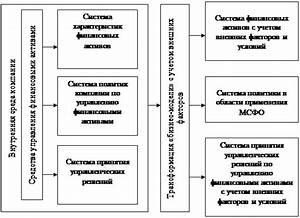 Влияния внешних факторов на потенцию