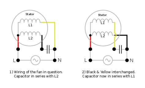 Fan Motor Start Capacitor Wiring by Single Phase Motor With Capacitor Forward And