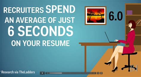 What Recruiters Look For In A 6 Second Resume Scan by Recruiters Spend Only 6 Seconds Reviewing Your Resume Where Do They Look Attn