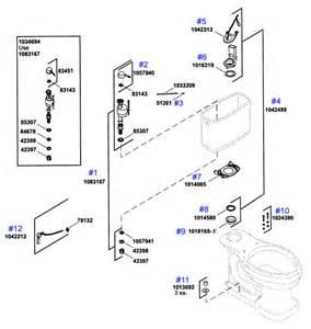 Kohler Toilet Replacement Parts