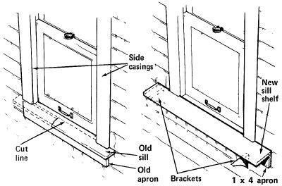 Window Sill Angle by How To Build A Windowsill Shelf Howstuffworks