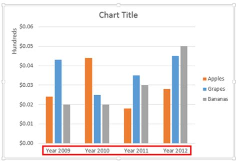 Sharepoint Chart Webpart Effort Vs Impact Matrixformatting Time Table Chart Up To 500 For Daily Routine How Schedule Download In Utorrent Dartmouth Coach School Excel Ringtone Best Doctor Appointment Ipl