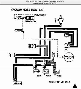 Why Cant Nobody Give Me A Engine Vacuum Line Diagram On My 1994 Ford Bronco 5 8l Accidentally