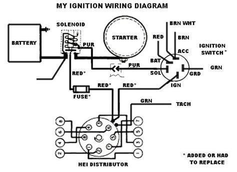 Wiring Diagram General Motors Hei Chevy