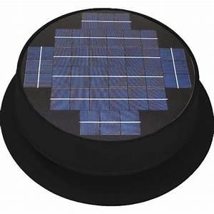 Best Solar Attic Fan In 2020