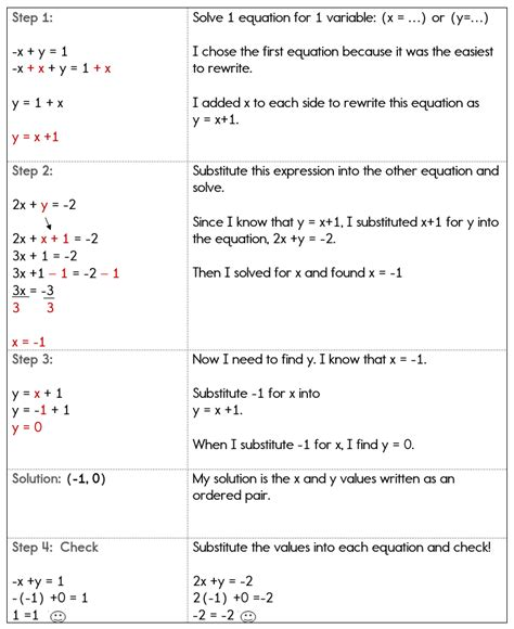 using the substitution method to solve a system of equations