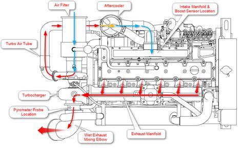 wiring diagram for 2016 skeeter zx 250 tilt trim guage