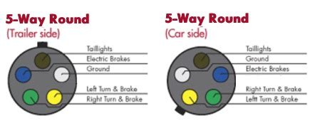 5 pole trailer wiring diagram wiring diagram