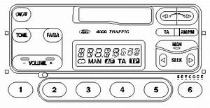 Specifications Of Later Radios Fitted To The Scorpio