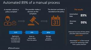 61 Rpa Use Cases    Applications    Examples  In