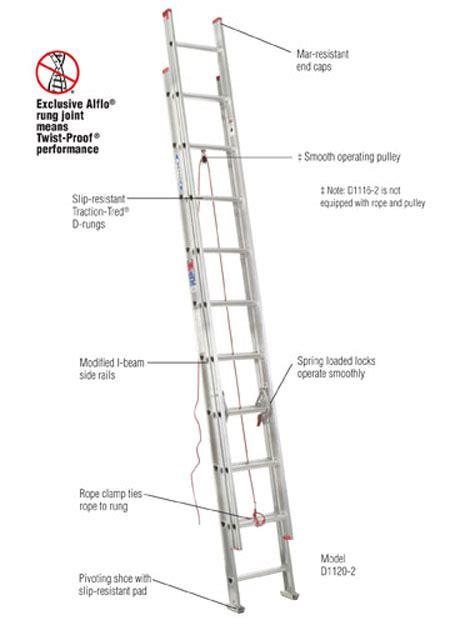 pawnshop diving ladder toolmonger
