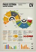 Infographic R Sum S 20 Great Examples Inspired Magazine Sales Cv Template Sales Cv Account Manager Sales Rep Cv Samples Developing A Great Online Resume Visual Merchandiser Exemple De CV Base De Donn Es Des CV De