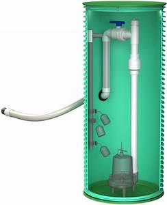 Afs 24 U0026quot  Sump Basin With 2 U0026quot  Discharge
