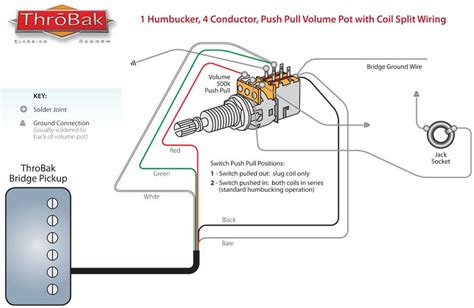Throbak Push Pull Coil Split Humbucker Guitar Pickup
