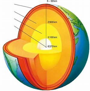 4th Grade Processes That Shape The Earth