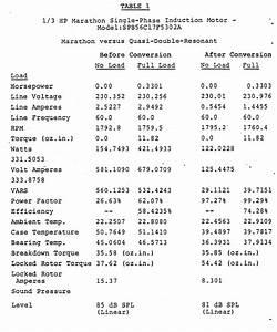 Voltage Current Equation Voltage